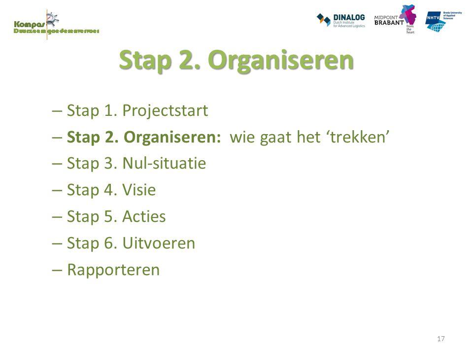 Stap 2. Organiseren – Stap 1. Projectstart – Stap 2. Organiseren: wie gaat het 'trekken' – Stap 3. Nul-situatie – Stap 4. Visie – Stap 5. Acties – Sta