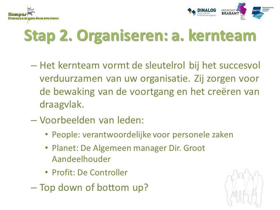 Stap 2. Organiseren: a. kernteam – Het kernteam vormt de sleutelrol bij het succesvol verduurzamen van uw organisatie. Zij zorgen voor de bewaking van