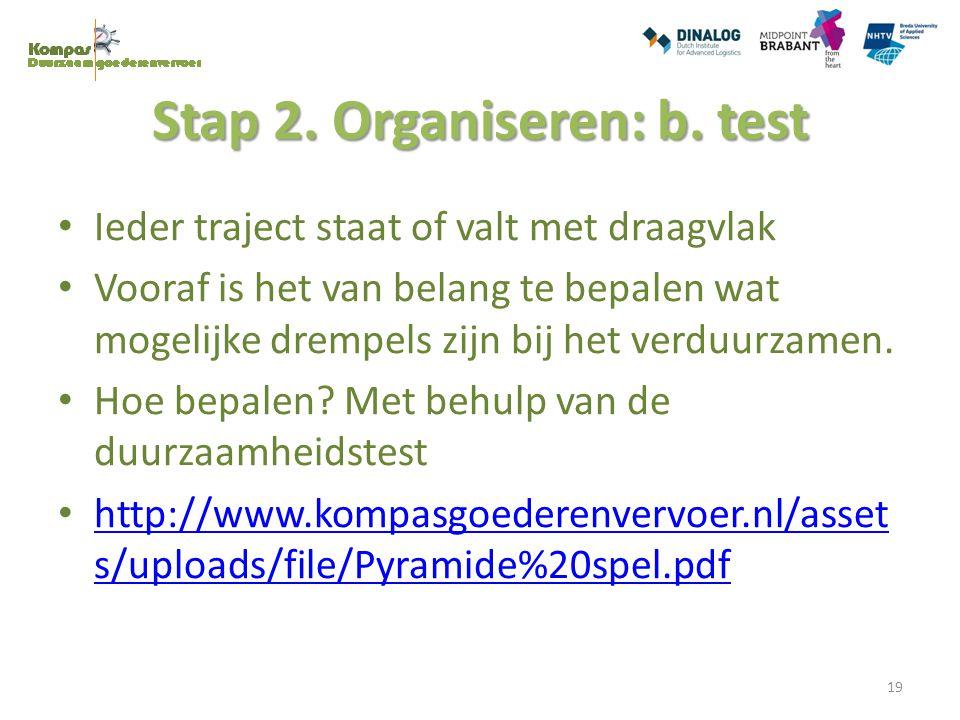 Stap 2. Organiseren: b. test Ieder traject staat of valt met draagvlak Vooraf is het van belang te bepalen wat mogelijke drempels zijn bij het verduur