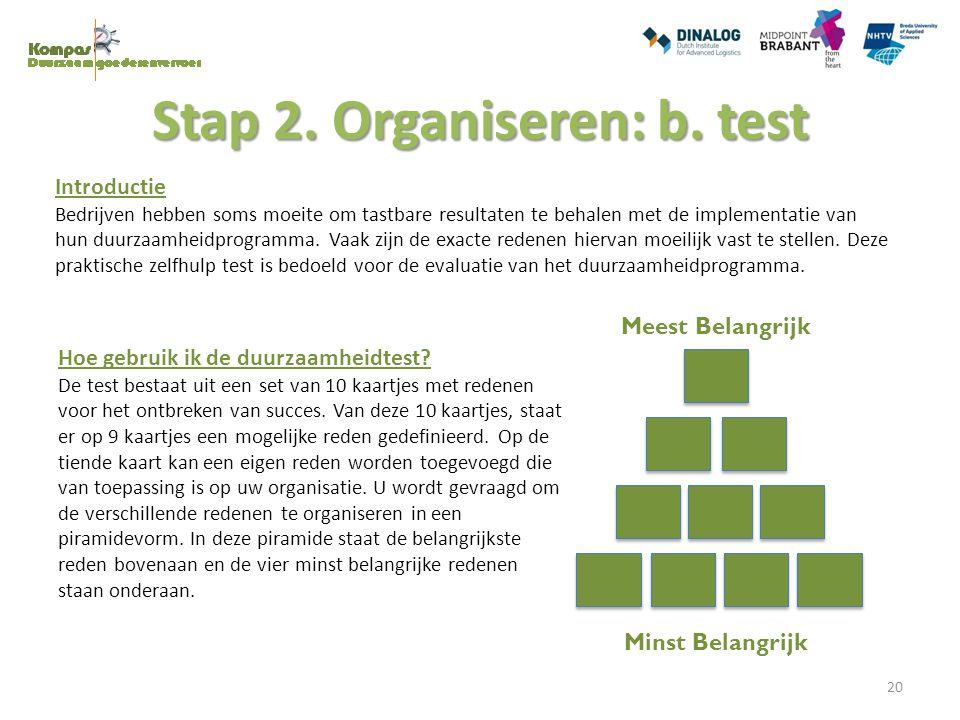 Stap 2. Organiseren: b. test Meest Belangrijk Minst Belangrijk Introductie Bedrijven hebben soms moeite om tastbare resultaten te behalen met de imple