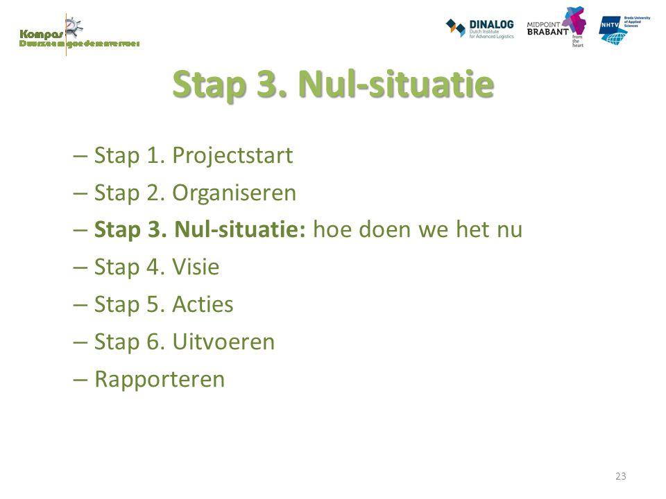 Stap 3. Nul-situatie – Stap 1. Projectstart – Stap 2. Organiseren – Stap 3. Nul-situatie: hoe doen we het nu – Stap 4. Visie – Stap 5. Acties – Stap 6