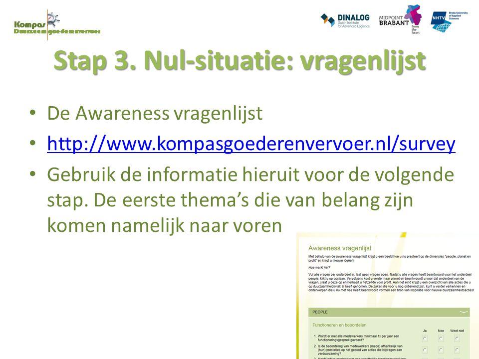 Stap 3. Nul-situatie: vragenlijst De Awareness vragenlijst http://www.kompasgoederenvervoer.nl/survey Gebruik de informatie hieruit voor de volgende s