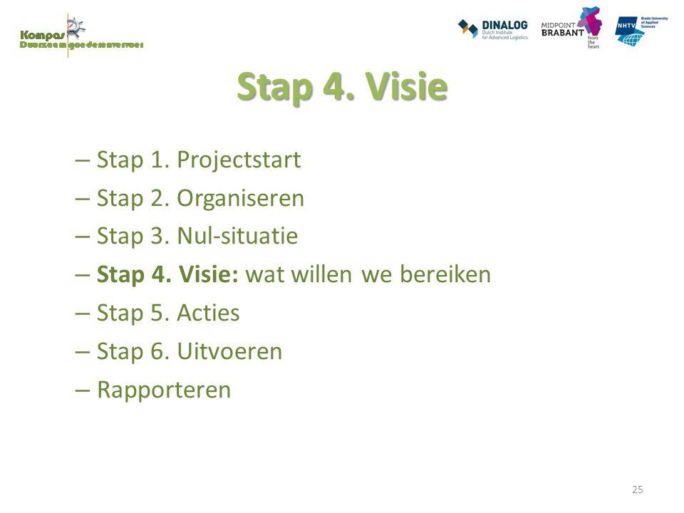 Stap 4. Visie – Stap 1. Projectstart – Stap 2. Organiseren – Stap 3. Nul-situatie – Stap 4. Visie: wat willen we bereiken – Stap 5. Acties – Stap 6. U