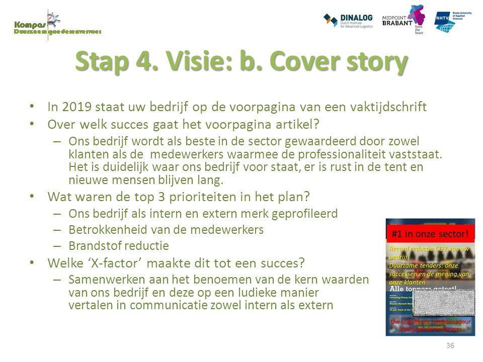 Stap 4. Visie: b. Cover story In 2019 staat uw bedrijf op de voorpagina van een vaktijdschrift Over welk succes gaat het voorpagina artikel? – Ons bed