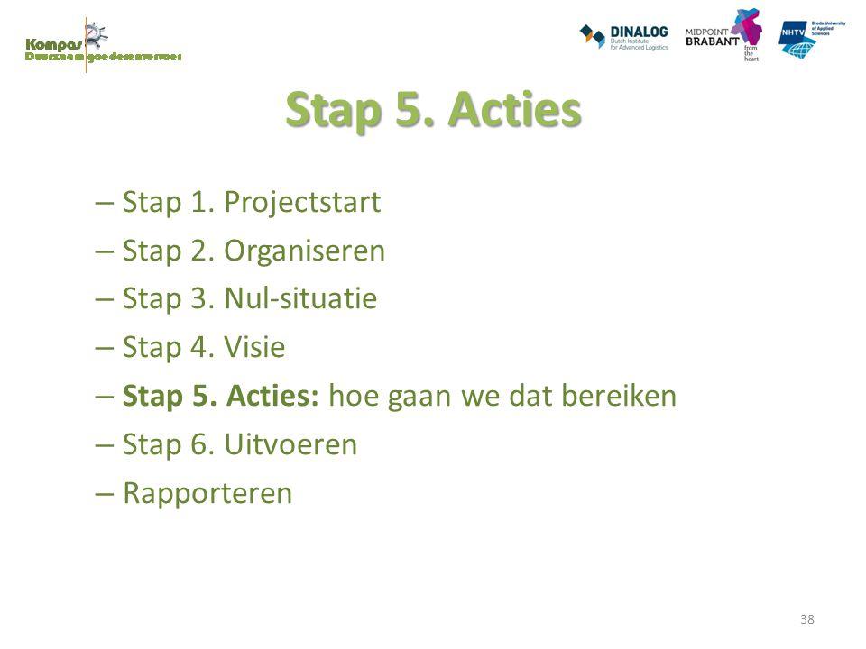 Stap 5. Acties – Stap 1. Projectstart – Stap 2. Organiseren – Stap 3. Nul-situatie – Stap 4. Visie – Stap 5. Acties: hoe gaan we dat bereiken – Stap 6