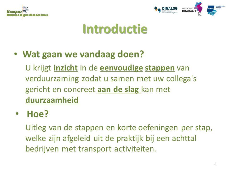 Introductie Programma – 1.Wat is duurzaamheid. – 2.