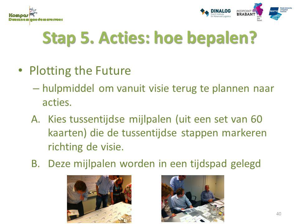 Stap 5. Acties: hoe bepalen? Plotting the Future – hulpmiddel om vanuit visie terug te plannen naar acties. A.Kies tussentijdse mijlpalen (uit een set