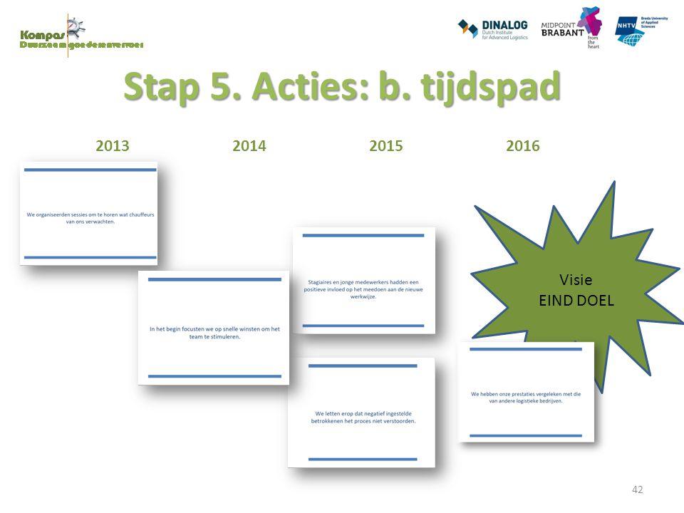 Stap 5. Acties: b. tijdspad Visie EIND DOEL 2013201420152016 42