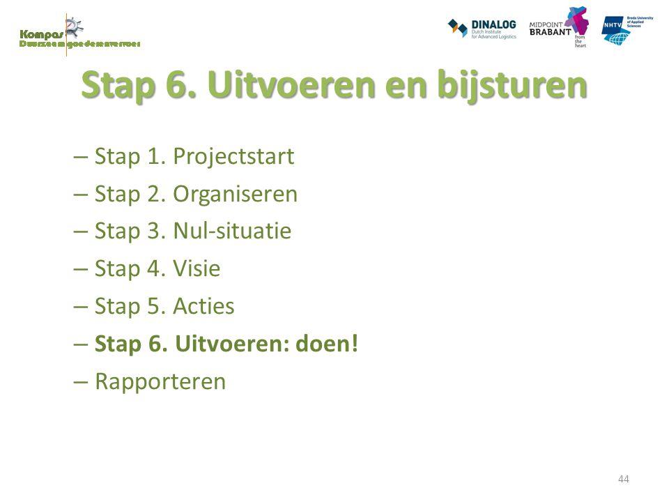 Stap 6. Uitvoeren en bijsturen – Stap 1. Projectstart – Stap 2. Organiseren – Stap 3. Nul-situatie – Stap 4. Visie – Stap 5. Acties – Stap 6. Uitvoere