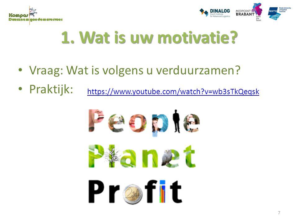 1. Wat is uw motivatie? Vraag: Wat is volgens u verduurzamen? Praktijk: 7 https://www.youtube.com/watch?v=wb3sTkQeqsk