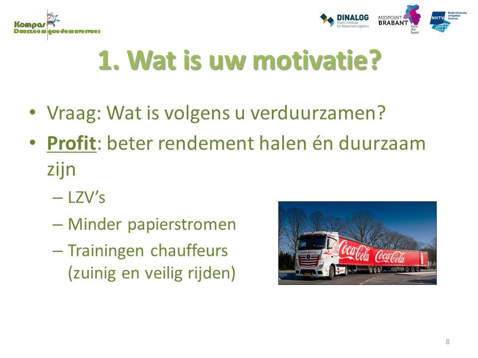 1. Wat is uw motivatie? Vraag: Wat is volgens u verduurzamen? Profit: beter rendement halen én duurzaam zijn – LZV's – Minder papierstromen – Training