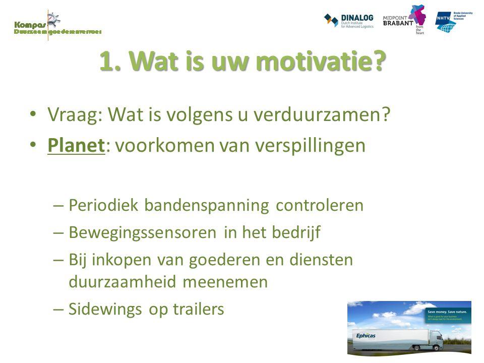 1. Wat is uw motivatie? Vraag: Wat is volgens u verduurzamen? Planet: voorkomen van verspillingen – Periodiek bandenspanning controleren – Bewegingsse