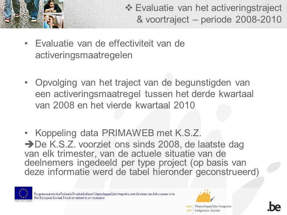  Evaluatie van het activeringstraject & voortraject – periode 2008-2010 Evaluatie van de effectiviteit van de activeringsmaatregelen Opvolging van het traject van de begunstigden van een activeringsmaatregel tussen het derde kwartaal van 2008 en het vierde kwartaal 2010 Koppeling data PRIMAWEB met K.S.Z.