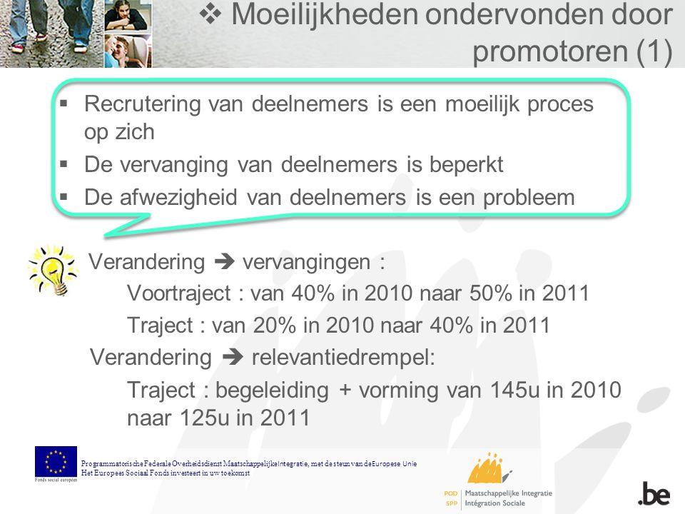  Moeilijkheden ondervonden door promotoren (1)  Recrutering van deelnemers is een moeilijk proces op zich  De vervanging van deelnemers is beperkt  De afwezigheid van deelnemers is een probleem Verandering  vervangingen : Voortraject : van 40% in 2010 naar 50% in 2011 Traject : van 20% in 2010 naar 40% in 2011 Verandering  relevantiedrempel: Traject : begeleiding + vorming van 145u in 2010 naar 125u in 2011 Programmatorische Federale Overheidsdienst Maatschappelijke Integratie, met de steun van de Europese Unie Het Europees Sociaal Fonds investeert in uw toekomst