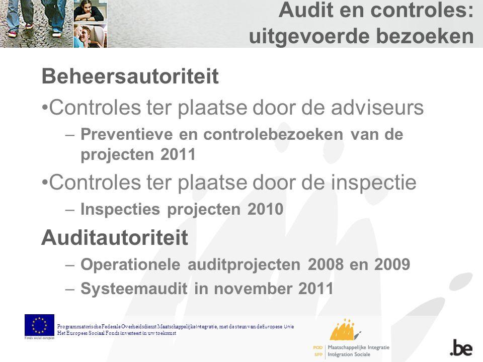 Audit en controles: uitgevoerde bezoeken Beheersautoriteit Controles ter plaatse door de adviseurs –Preventieve en controlebezoeken van de projecten 2011 Controles ter plaatse door de inspectie –Inspecties projecten 2010 Auditautoriteit –Operationele auditprojecten 2008 en 2009 –Systeemaudit in november 2011 Programmatorische Federale Overheidsdienst Maatschappelijke Integratie, met de steun van de Europese Unie Het Europees Sociaal Fonds investeert in uw toekomst