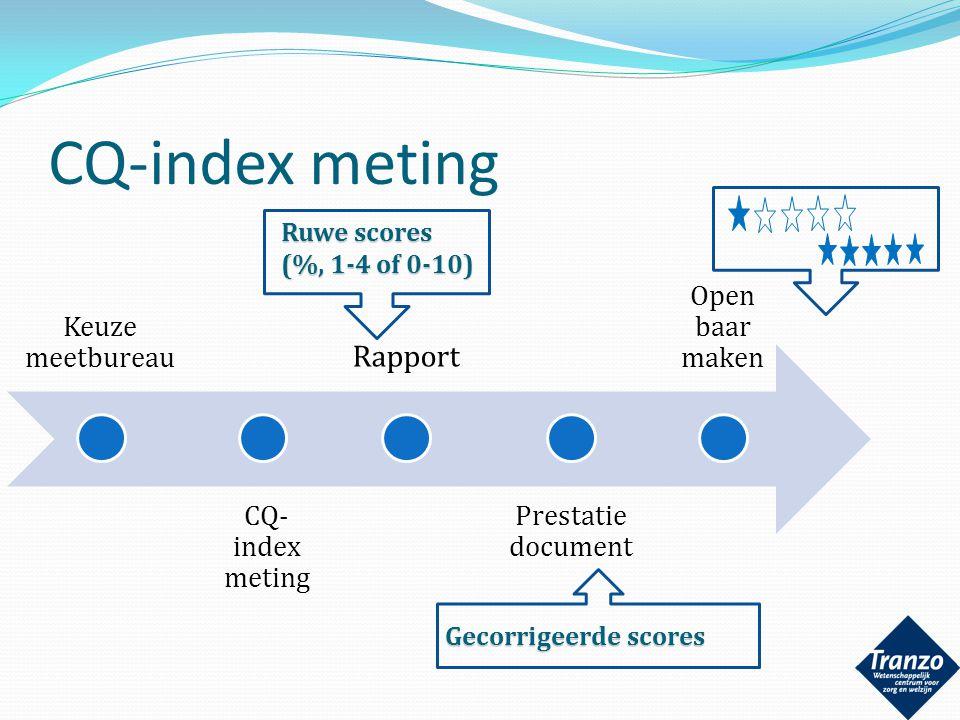 CQ-index meting Keuze meetbureau CQ- index meting Rapport Prestatie document Open baar maken Ruwe scores (%, 1-4 of 0-10) Gecorrigeerde scores