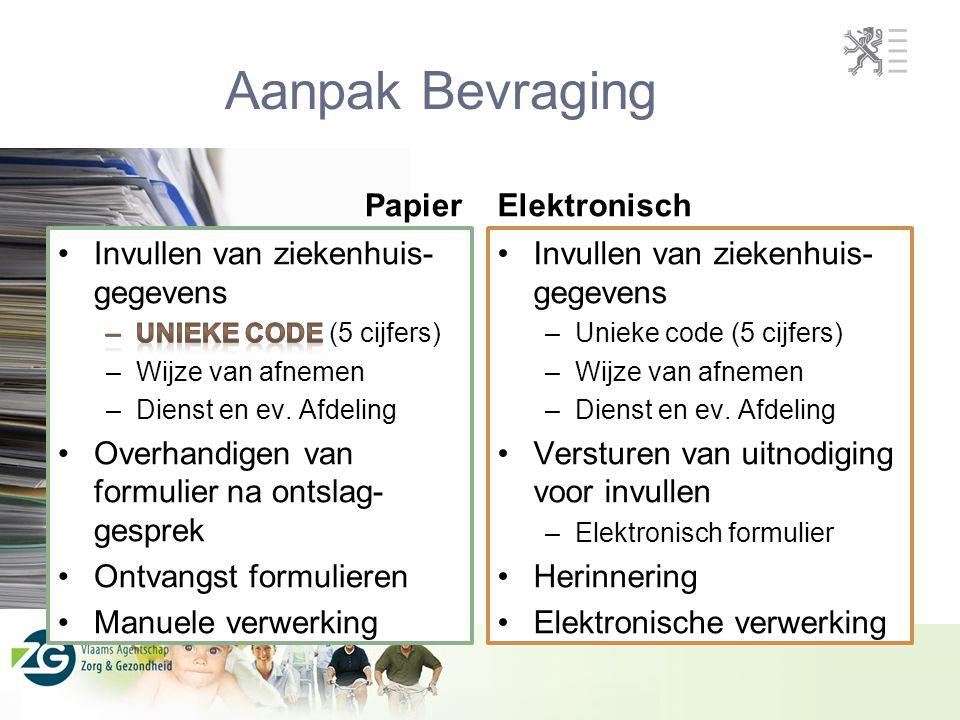 Aanpak Bevraging PapierElektronisch Invullen van ziekenhuis- gegevens –Unieke code (5 cijfers) –Wijze van afnemen –Dienst en ev. Afdeling Versturen va
