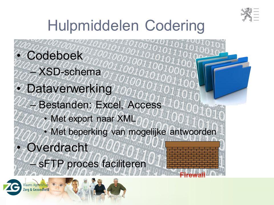 Hulpmiddelen Codering Codeboek –XSD-schema Dataverwerking –Bestanden: Excel, Access Met export naar XML Met beperking van mogelijke antwoorden Overdra