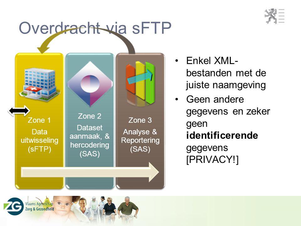 Verwerkingsproces TTP Ontvangst en controle Check XML bestand aan de hand van het XSD schema Statistische verwerking Basisstatistieken [Per afdeling] Enkel >= 20 Feedback Excel met statistische verwerking Twee indicatoren