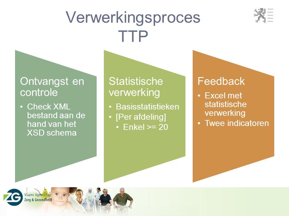 Verwerkingsproces TTP Ontvangst en controle Check XML bestand aan de hand van het XSD schema Statistische verwerking Basisstatistieken [Per afdeling]