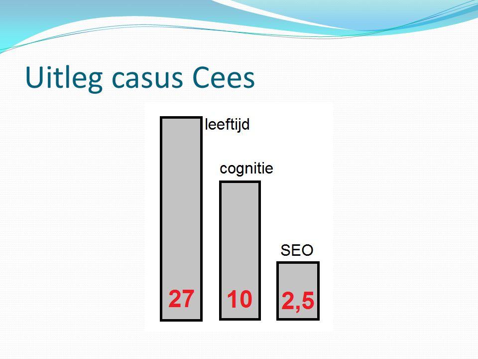 Uitleg casus Cees