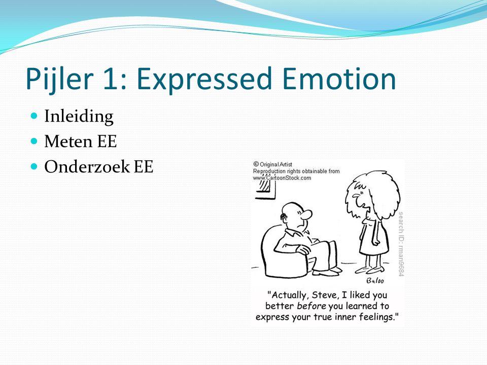 Pijler 1: Expressed Emotion Inleiding Meten EE Onderzoek EE
