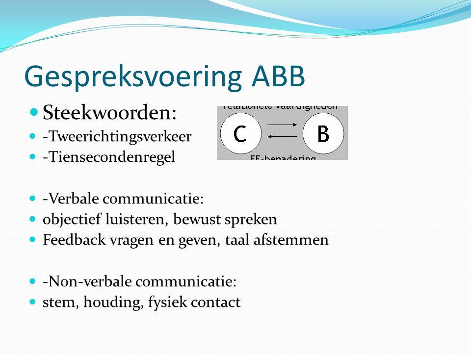 Gespreksvoering ABB Steekwoorden: -Tweerichtingsverkeer -Tiensecondenregel -Verbale communicatie: objectief luisteren, bewust spreken Feedback vragen