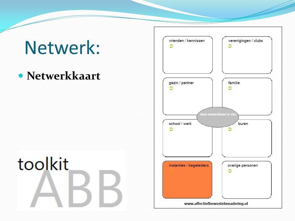 Netwerk: Netwerkkaart