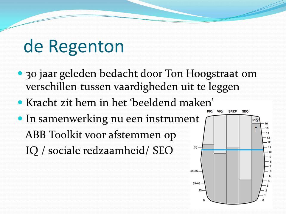 de Regenton 3o jaar geleden bedacht door Ton Hoogstraat om verschillen tussen vaardigheden uit te leggen Kracht zit hem in het 'beeldend maken' In sam