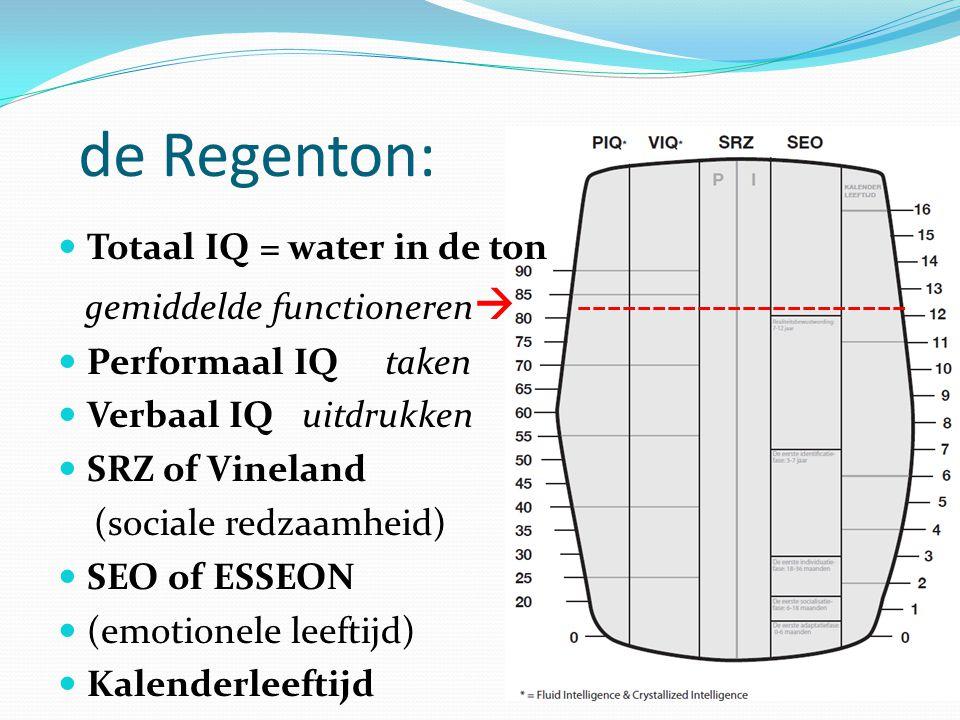de Regenton: Totaal IQ = water in de ton gemiddelde functioneren  ---------------------- Performaal IQ taken Verbaal IQ uitdrukken SRZ of Vineland (s