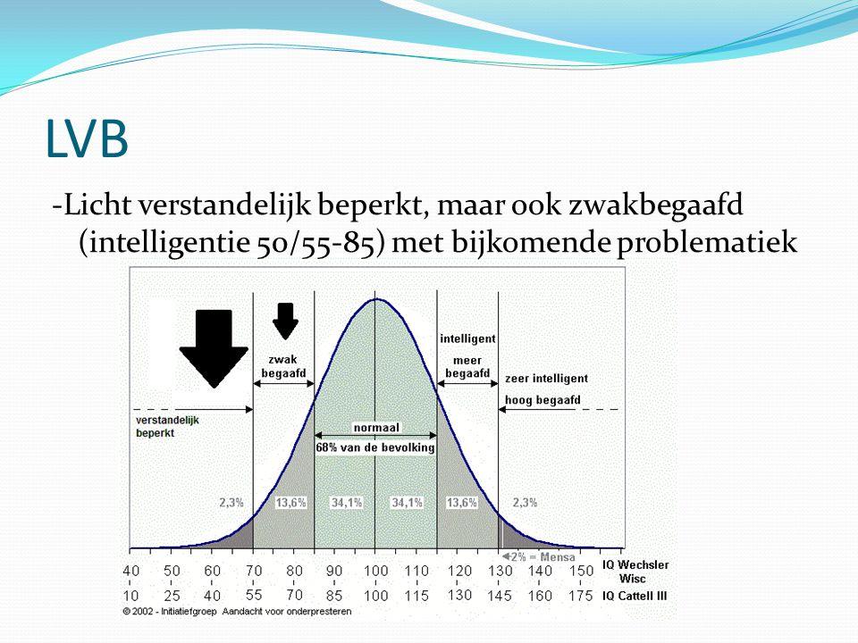 Toekomst: ABB in ontwikkeling Publicatie over 'kunnen en aankunnen' medio 2012 Meer thematische werkboeken in de maak.