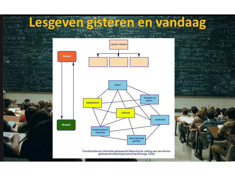 Basis: Cursusontwerp, studietaken en begeleiding