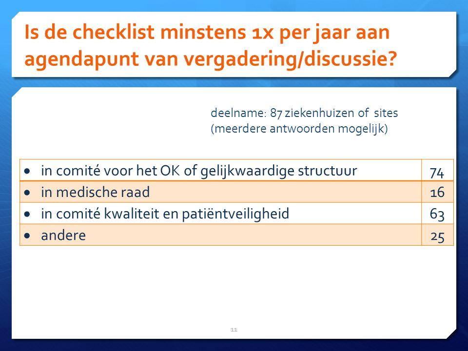 Is de checklist minstens 1x per jaar aan agendapunt van vergadering/discussie.