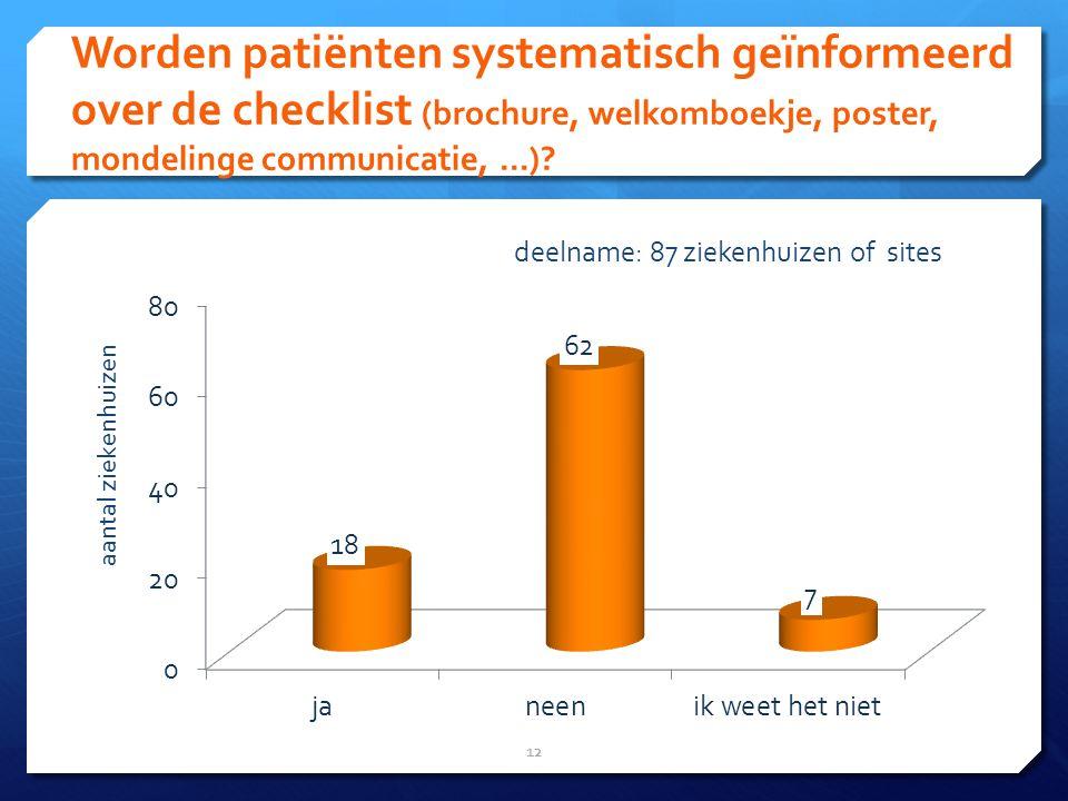 Worden patiënten systematisch geïnformeerd over de checklist (brochure, welkomboekje, poster, mondelinge communicatie,...).