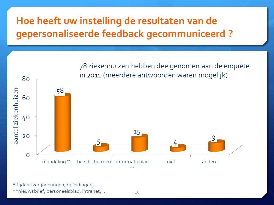 Hoe heeft uw instelling de resultaten van de gepersonaliseerde feedback gecommuniceerd .