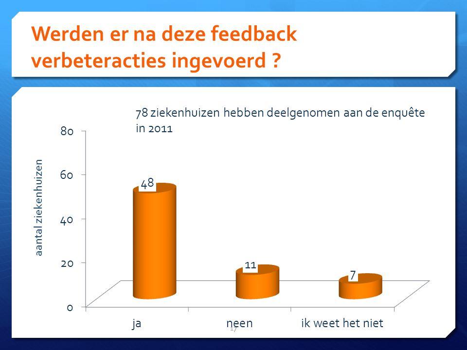 Werden er na deze feedback verbeteracties ingevoerd .