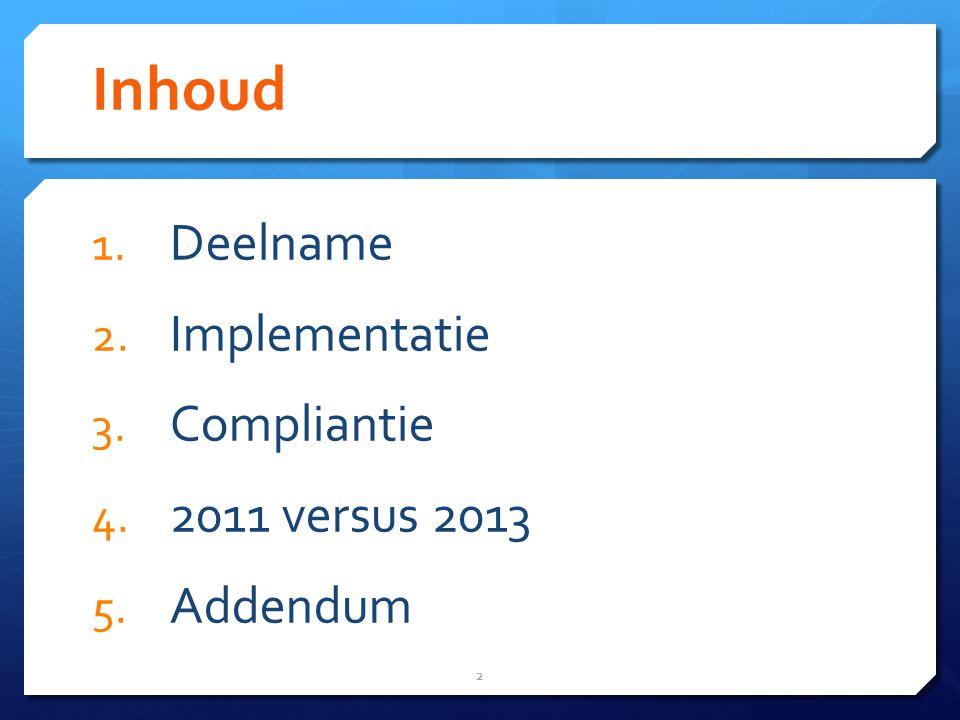 Inhoud 1. Deelname 2. Implementatie 3. Compliantie 4. 2011 versus 2013 5. Addendum 2