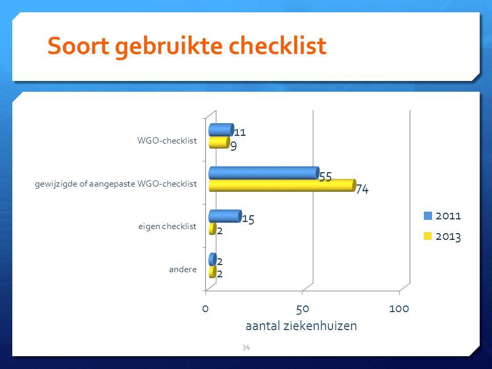 Soort gebruikte checklist 34