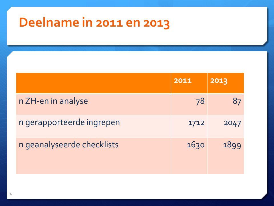 4 Deelname in 2011 en 2013 20112013 n ZH-en in analyse7887 n gerapporteerde ingrepen17122047 n geanalyseerde checklists16301899