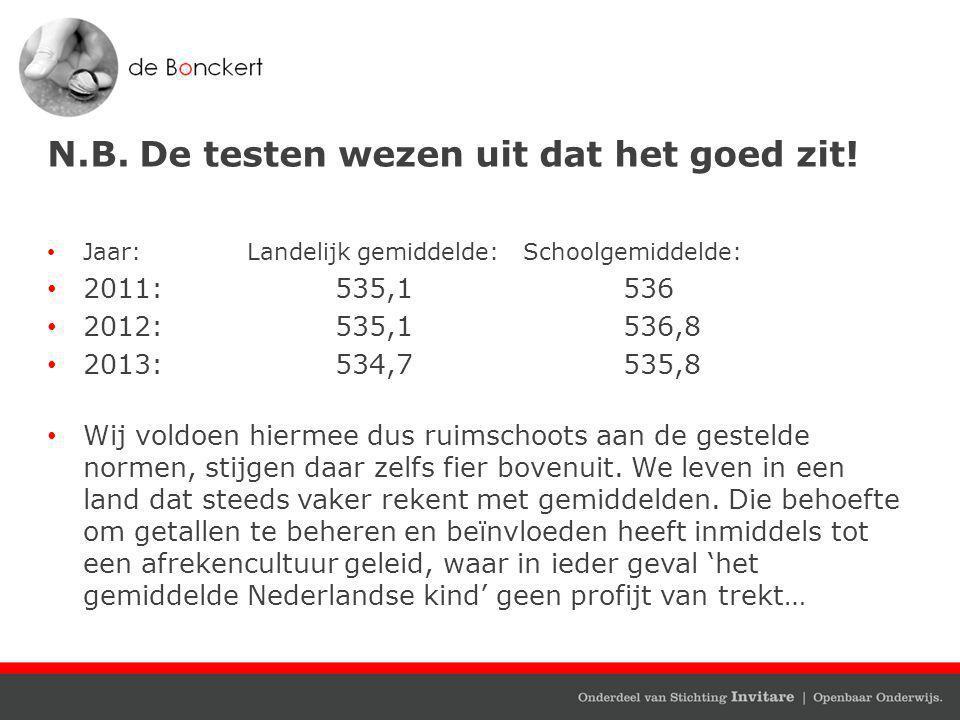N.B. De testen wezen uit dat het goed zit! Jaar: Landelijk gemiddelde: Schoolgemiddelde: 2011:535,1536 2012:535,1536,8 2013:534,7535,8 Wij voldoen hie