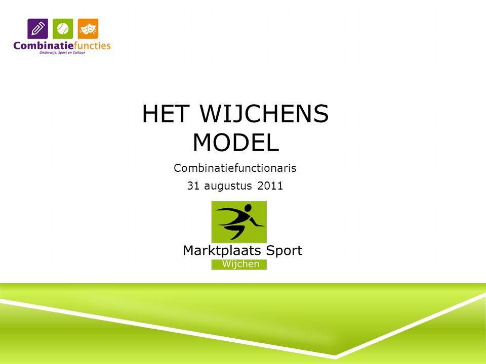 Het Wijchens Model 1.Visieplan 2. Samenwerking tussen brede scholen, sport en cultuur 3.