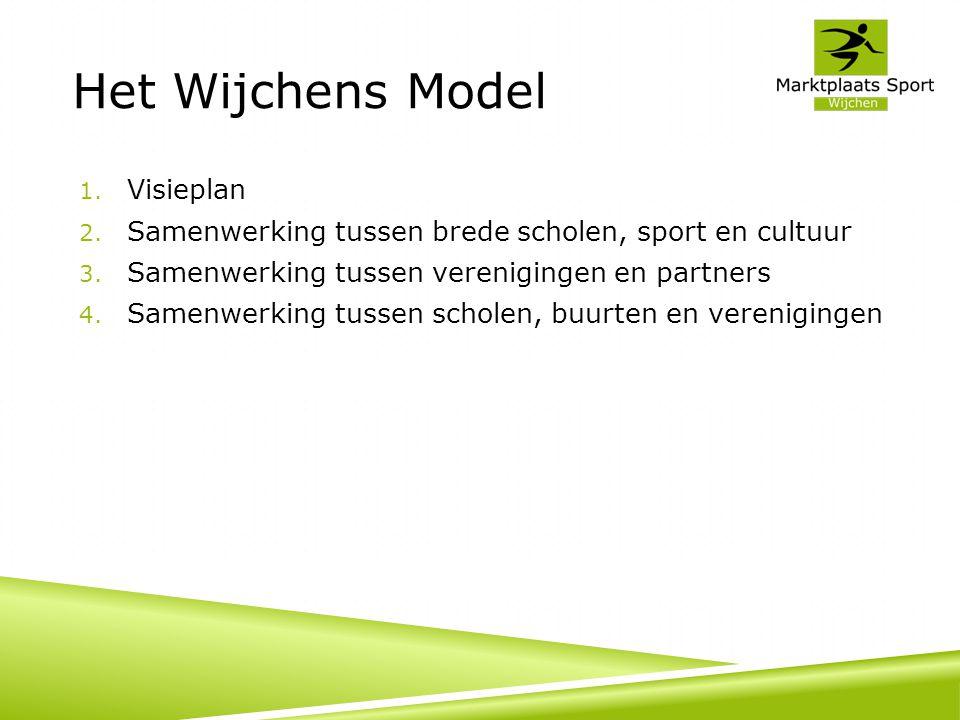 Doelen Marktplaats Sport 1.Brede Scholen en programmering 2.