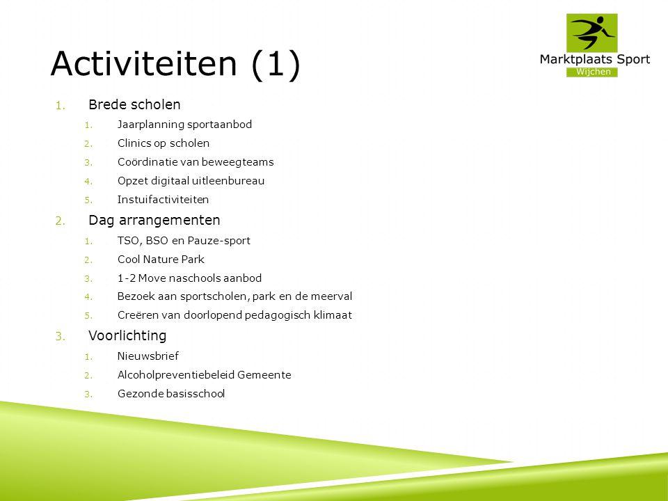 Activiteiten (2) 4.Evenementen en projecten 1. Wijchen schaatst 2.