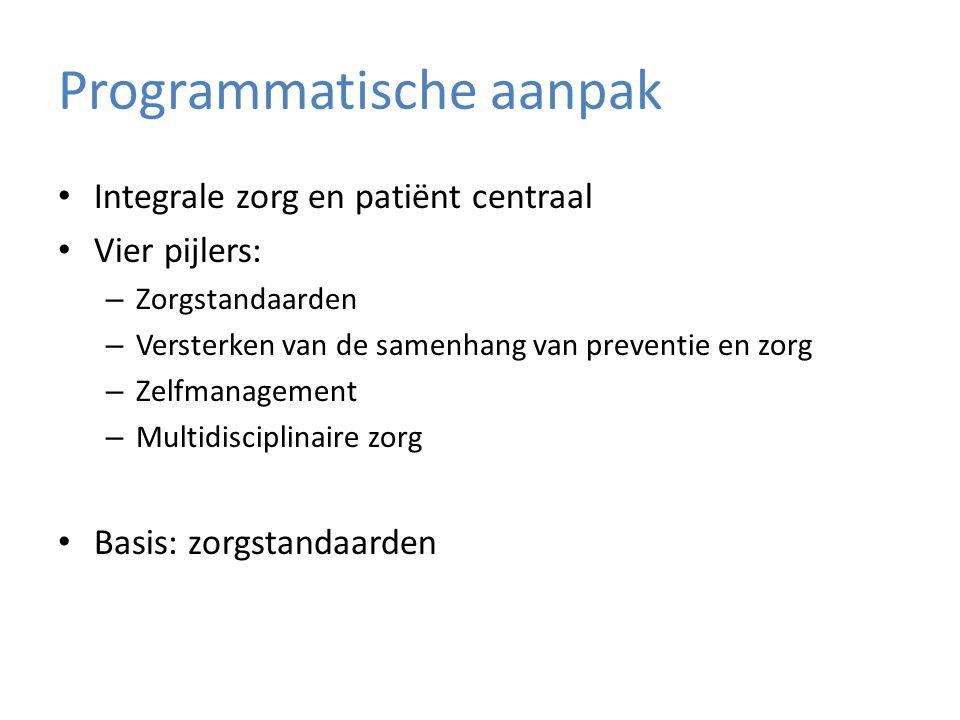 Programmatische aanpak Integrale zorg en patiënt centraal Vier pijlers: – Zorgstandaarden – Versterken van de samenhang van preventie en zorg – Zelfma
