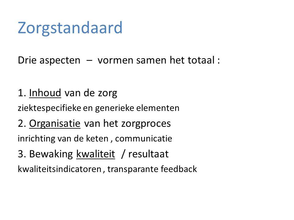 Zorgstandaard Drie aspecten – vormen samen het totaal : 1. Inhoud van de zorg ziektespecifieke en generieke elementen 2. Organisatie van het zorgproce