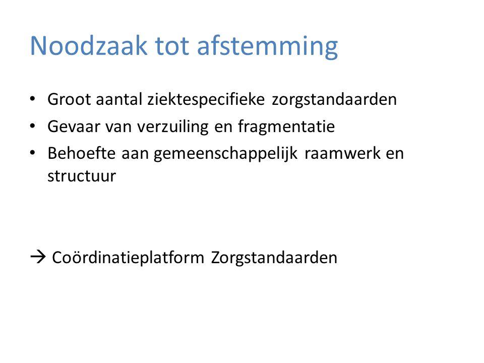 Coördinatieplatform Zorgstandaarden Op verzoek van VWS ingesteld bij ZonMw Adviesorgaan betreffende zorgstandaarden Maart 2010: model voor zorgstandaarden
