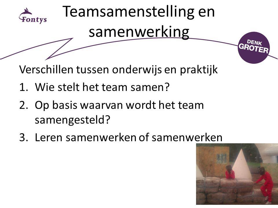 Verschillen tussen onderwijs en praktijk 1.Wie stelt het team samen? 2.Op basis waarvan wordt het team samengesteld? 3.Leren samenwerken of samenwerke