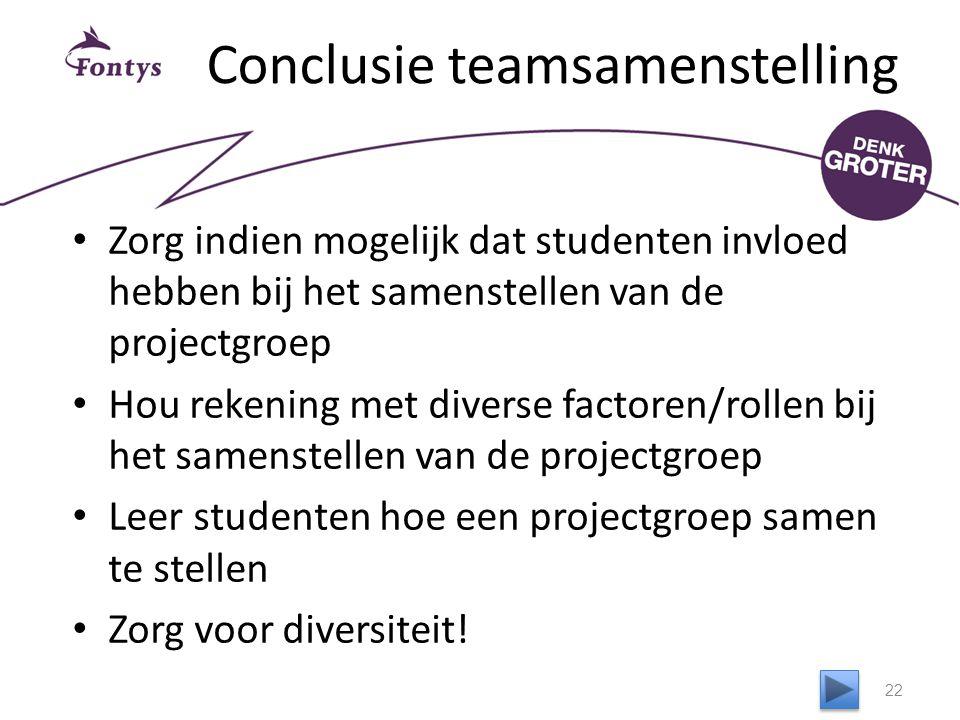 Conclusie teamsamenstelling Zorg indien mogelijk dat studenten invloed hebben bij het samenstellen van de projectgroep Hou rekening met diverse factor