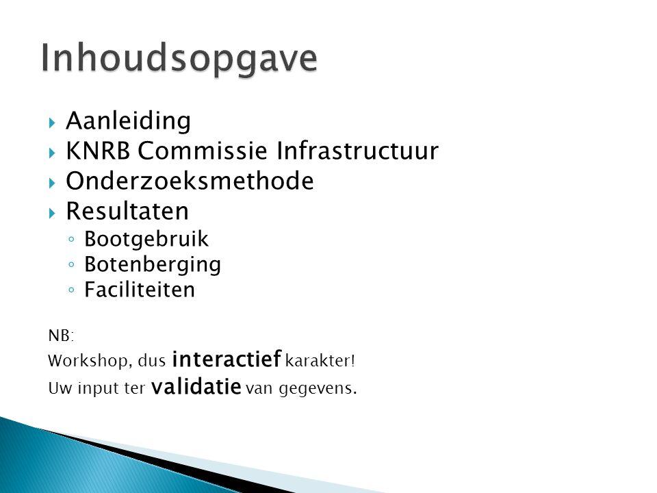  Aanleiding  KNRB Commissie Infrastructuur  Onderzoeksmethode  Resultaten ◦ Bootgebruik ◦ Botenberging ◦ Faciliteiten NB: Workshop, dus interactief karakter.