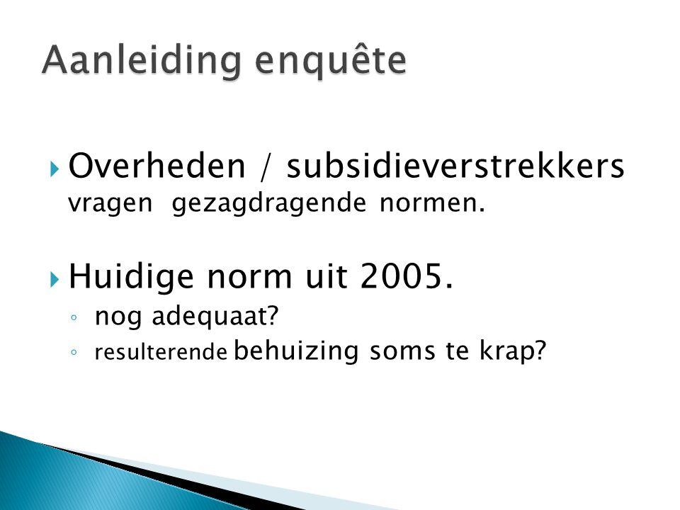  Overheden / subsidieverstrekkers vragen gezagdragende normen.